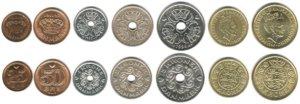 dánská měna
